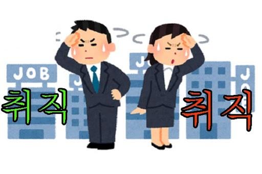 Mẫu giới thiệu bản thân bằng tiếng Hàn khi đi xin việc